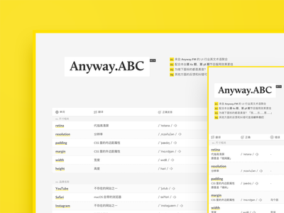 Anyway.ABC Mini Site english translation chart table anyway.fm web
