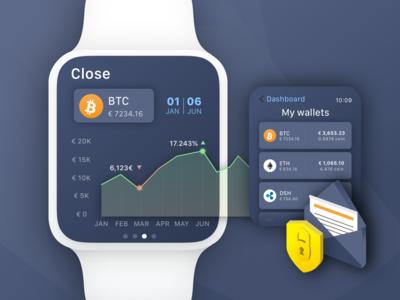 CryptoFox Smartwatch App