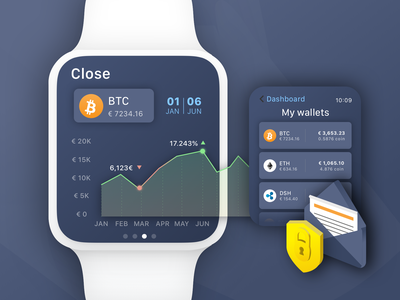 CryptoFox Smartwatch App wallet wallet app crypto exchange iwatch cryptocurrency fintech finance crypto wallet crypto user centered design sketch user experience design app user interface iphone smartwatch watch ui ux