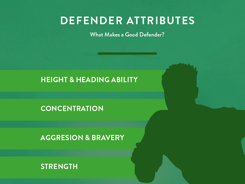 Defender Attributes