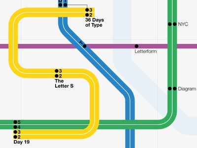 S is for Schematic and Subway massimo tube s map diagram schematic subway nyc vignelli type days 36