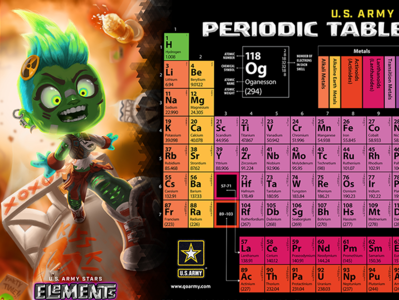 Stars Elements Periodic Table Poster