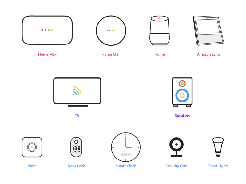Device Icons ui branding minimal exploration android app material design svg icons svg illustration vector design mobileapp app design ux