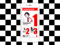 Leaderboard #dailyui 019
