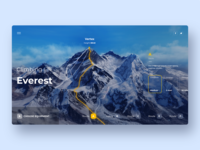 Interface choice of Everest ascent route