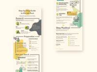 Job hunt infographic