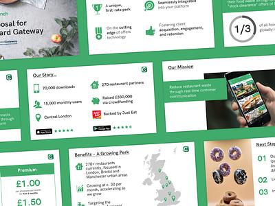 Pitch Deck presentation design london food app google slides food proposal keynote graphic design powerpoint presentation powerpoint pitch deck