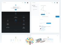 Design prototype (Khan Academy CZ)
