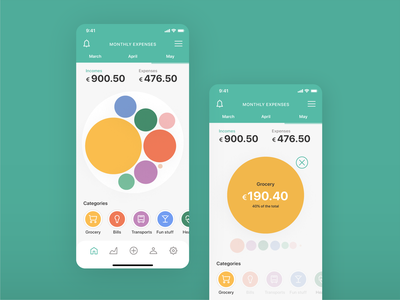 Calculator #DailyUI004 infographic yellow bubbles circle uidesigns incomes bank shopping grocery green uidesign expenses datavisualization calculator dailyui
