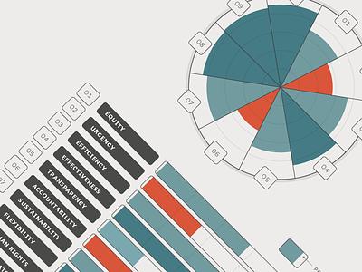 Blue and orange data histogram radar orange blue infographic visualization data