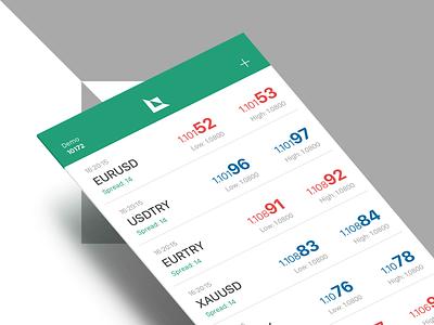 Alb Forex Parities Screen ios trading mobile app list parities finance forex alb