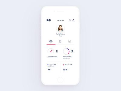 Phone plan management app profile chart phone minimal red flat limits graph design ux ui clean management plan user app