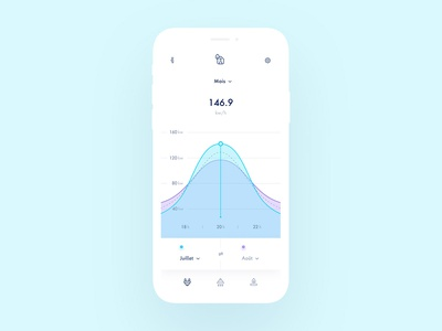 Energy saving app product chart minimal smart ecological flat graph clean home user efficiency saving electricity gas water energy design ux ui app