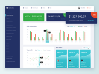 Dashboard - check any statistics you want