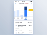 Interaction - Bank application - track your expenses