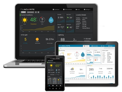 My Acurite UI for weather reporting app.