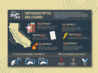 The Great California Shakeout Infographic