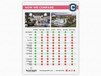 Student Housing Comparison Chart Flyer