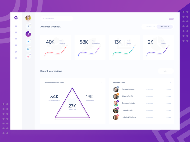 Social Analytics Dashboard Concept uidesign ui ux design uiux dailyui dashboard analytics dashboard analytics social
