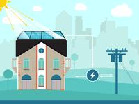 Multi-unit shared solar