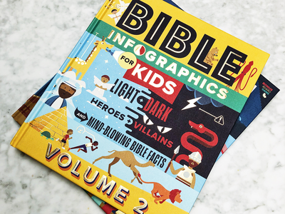 Bible Infographics for Kids V.2