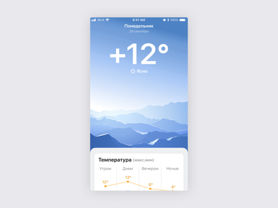 Weather App for Hikers • Snow Report mobile ui ui hiking hiker hike snow weather app design app ios