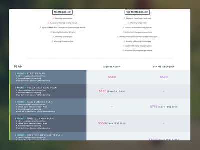 Pricing Plan Table table pricing ui flat colors website flow clean grid