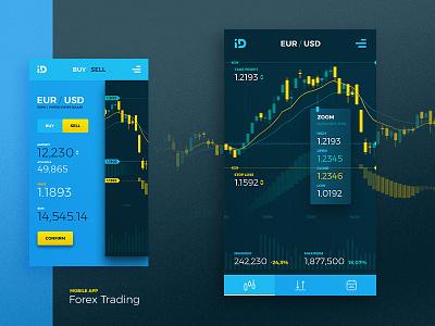 Forex Trading — Mobile app ui trading statistics processing homo faber graph financial diagram dashboard candlestics analytics