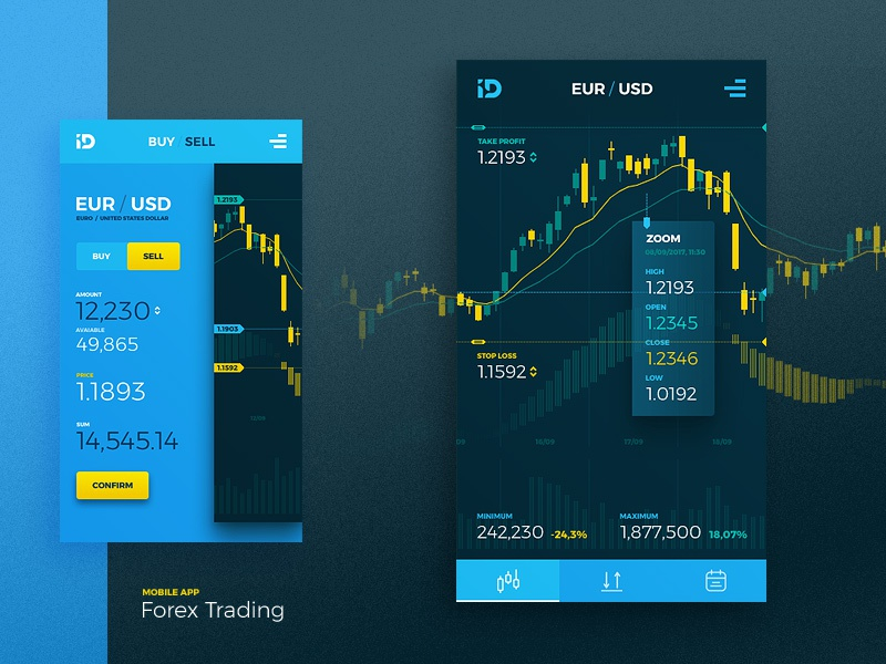 Forex Trading — Mobile app ui trading statistics processing homo faber graph financial diagram dashboard candlestics analytics