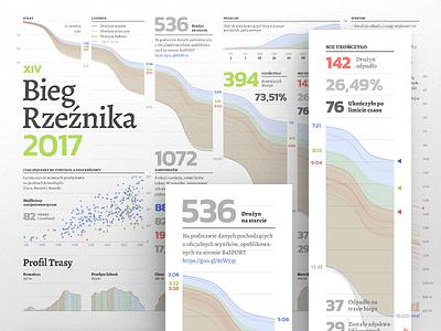 Rzeźnik 2017 – Infographic invitation invite statistics report processing running infographic homo faber dataviz data visualization data analytics
