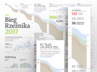 Rzeźnik 2017 – Infographic