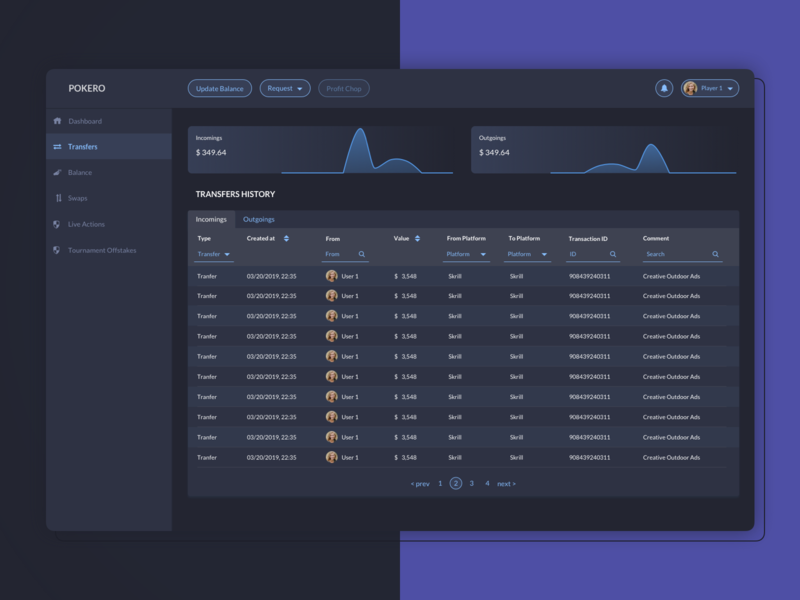 Dashboard for poker players / transfers history ui design monitoring dashboard monitoring transfers team management dashboard ui dark ui dark dashboard design dashboard