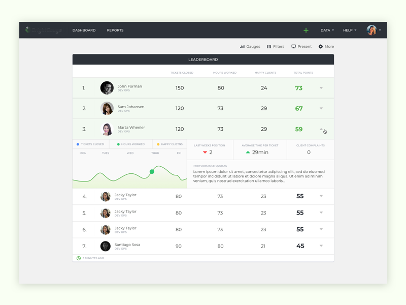 Leader Board dashboard uxdesign design ui