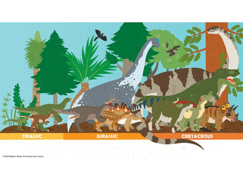 The Dinosaur Era dino educational illustration paleontology natural science prehistoric animals dinosaur childrens publishing kidlitart nonfiction sciart illustration vector
