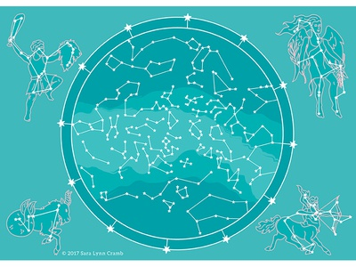 Night Explorer Star Map Southern Hemisphere