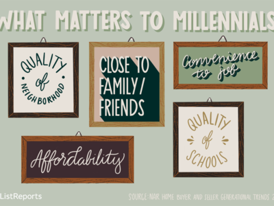 What Matters to Millenials