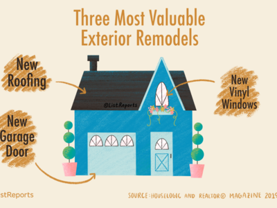 The Most Valuable Exterior Remodels