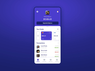 Thrify - Payment System - Interactions