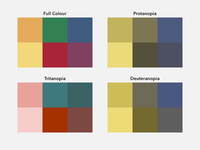 Accessible Colour Palette