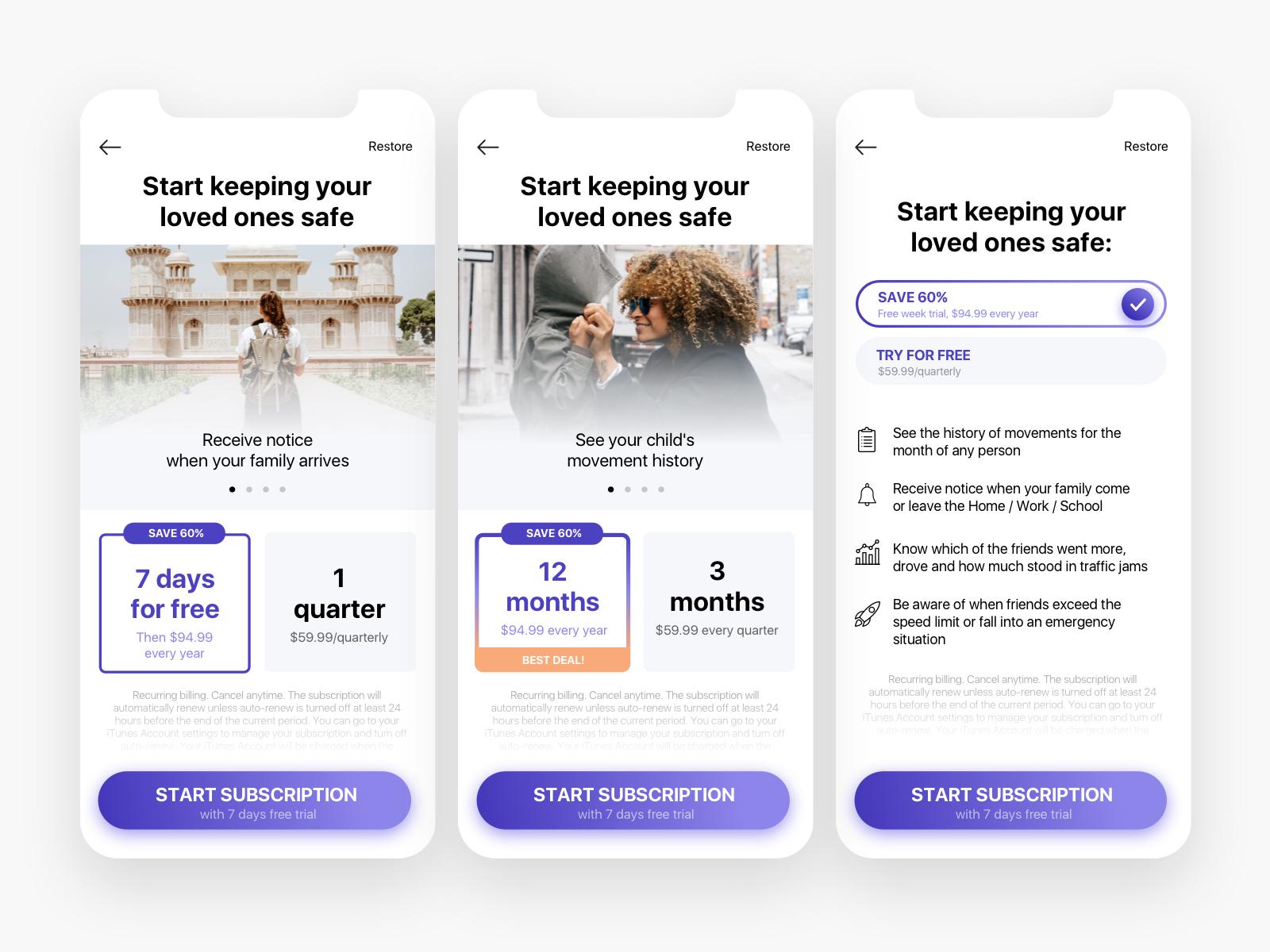 Trackerapp subscription
