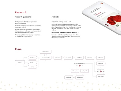Lele Cake App | UX Research