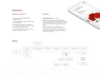 Lele Cake App | UX Research