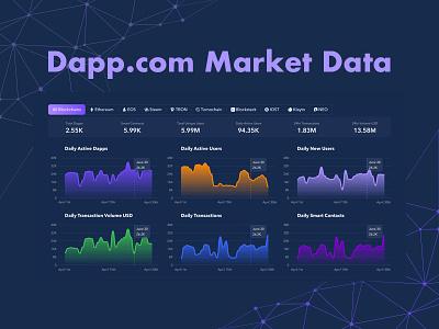 Market Data data visualization user interface