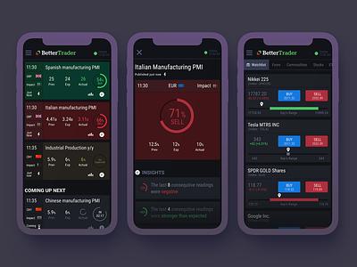 Better Trader App piechart flat mobile ui uxui ux product design productdesign calendar economic forex cards ui cards trading card trading