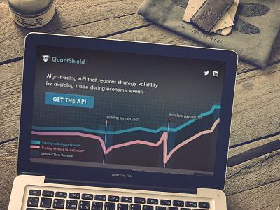 Quantshield website graphicdesign marketing marcom webdesign algotrading finance