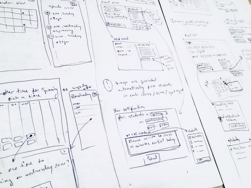Wireframing for a Sports SaaS App