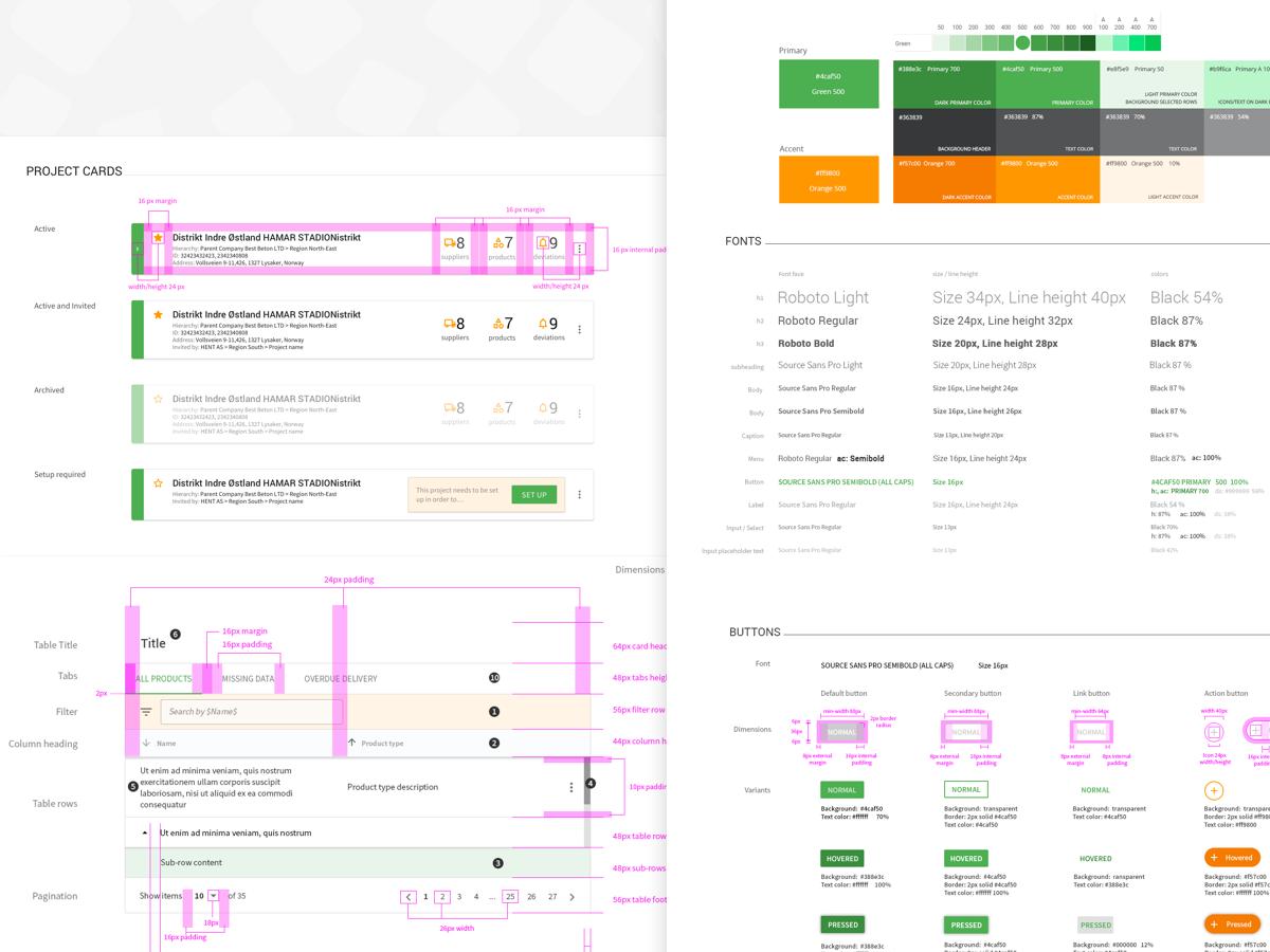 UI Kit \u0026 Design Style Guide by Olga Sipatova on Dribbble
