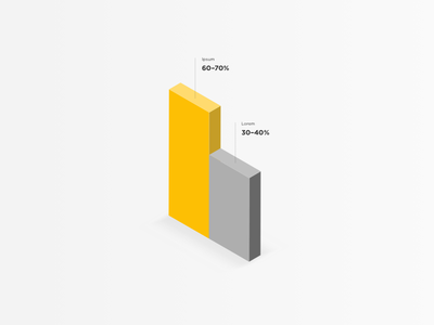 Isometric Graph Data visualisation neugelb yellow labels chart graph towers visualisation data isometric