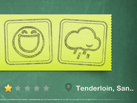 wonderful days app diary sticker design