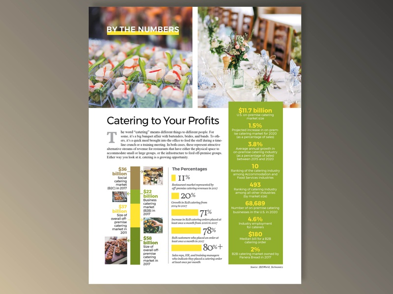 Magazine Infographic Design spring is in the air green and yellow march magazine creative direction magazine design catering restaurant spring good design llc food luxury restaurants consulting creative direction art direction graphic design infographic design infographic infographics